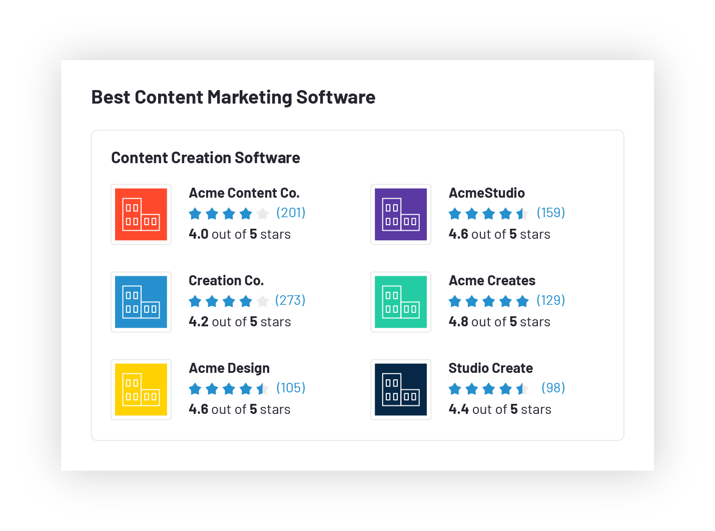 categories-screenshot-best-content-marketing-software@2x