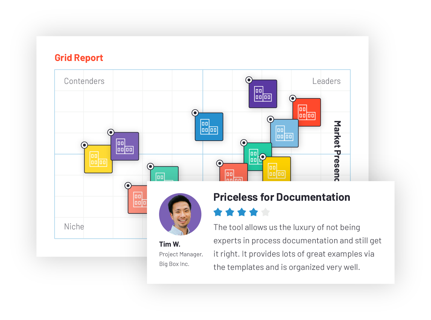 screenshot-homepage-grid-report-review@2x